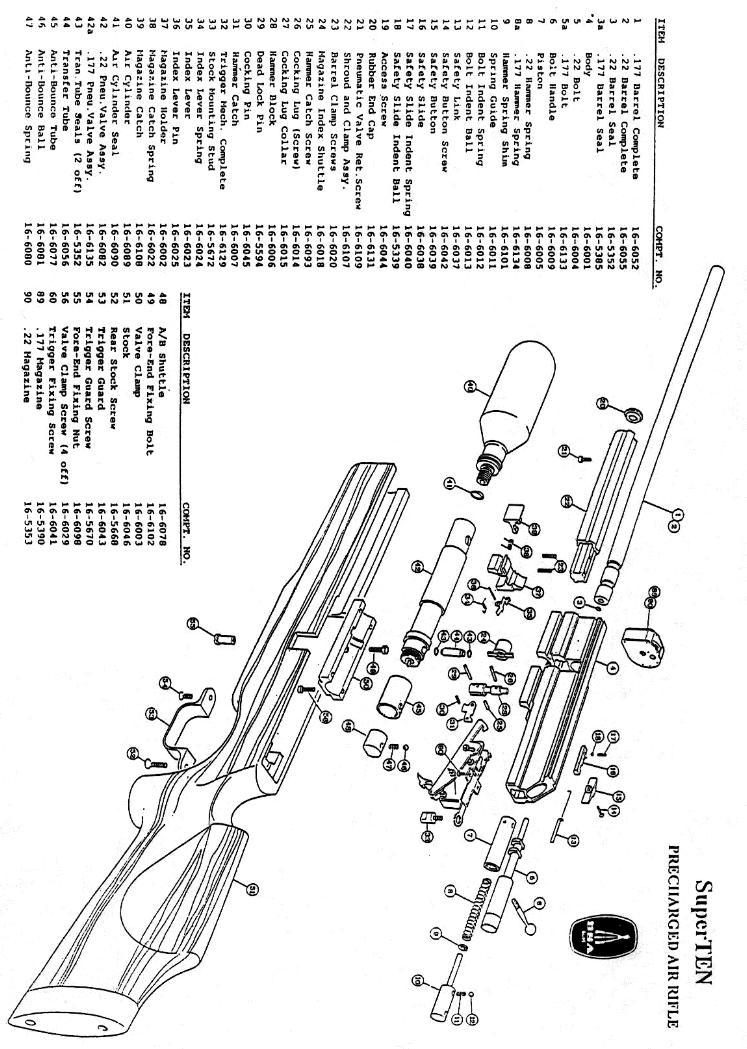 Схема РСР винтовки фирмы BSA